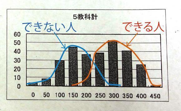 得点分布表(イメージ).jpg