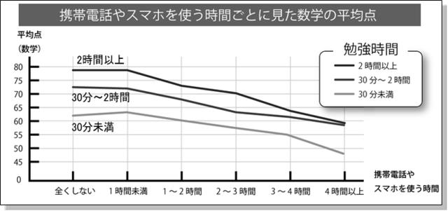 画像04 グラフ.png